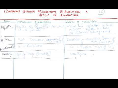 Difference Between Memorandum & Article of Association |  Class 11 Business  Formation of a Company