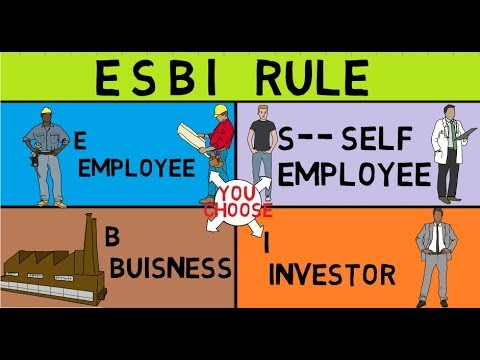 esbi concept in hindi ,esbi robert kiyosaki in hindi and esbi quadrant