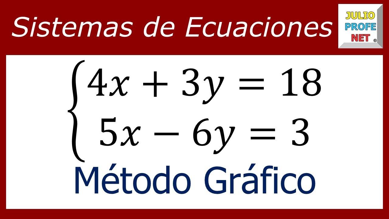 Sistema De Ecuaciones Lineales 2 2 Por Método Gráfico Youtube