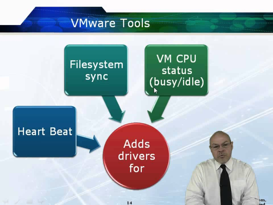 Learn about Installing and Operating System into a VM in vSphere Essentials  from GogoTraining