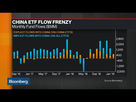 China-Focused ETF Funds See Record Inflows
