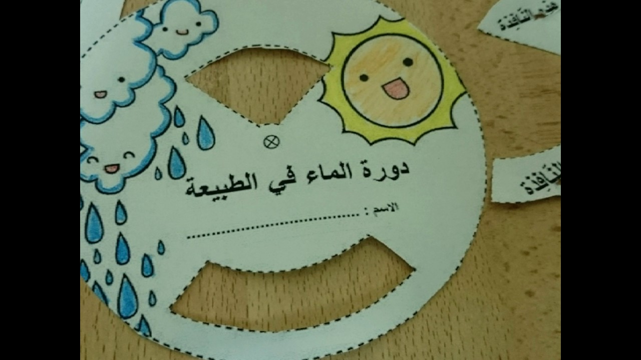 دورة الماء في الطبيعة للاطفال