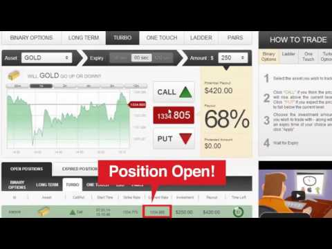 Best binary options trading platform rating