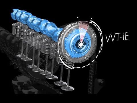 La evolución del auto Híbrido 2: Cómo funciona la impulsión Toyota Hybrid 2?