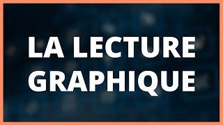 5. La lecture graphique (Formation Débuter en Trading - DMTrading.fr)