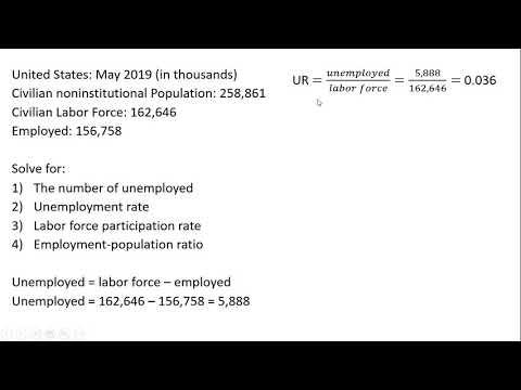 Solving For Unemployment Rate, Labor Force Participation Rate, Employment-population Ratio
