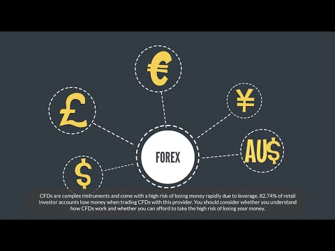 Goldenburg Group - Forex trading