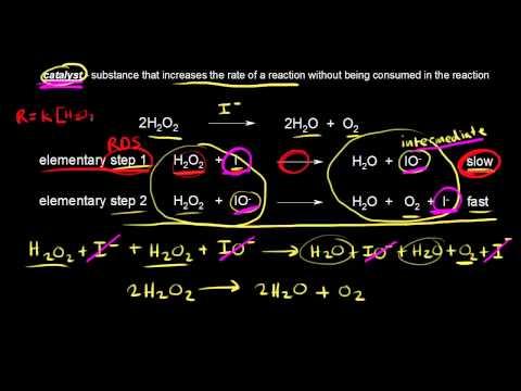 Catalysts | Kinetics | Chemistry | Khan Academy