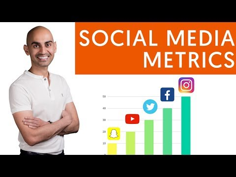 Is Your Social Media Marketing Working? Here's How to Track Your Social Media Efforts