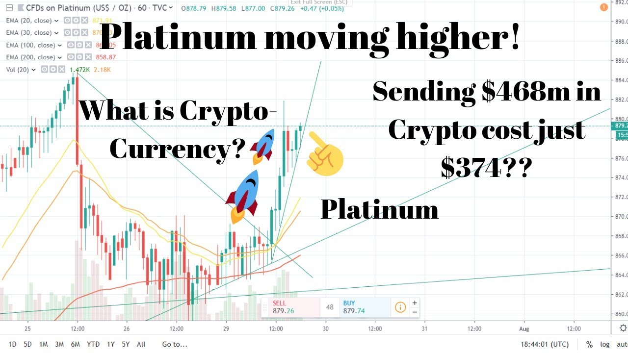 Platinum continues Upward Trend! Bitcoin battling to stay above $9500! What is crypto currency? 6