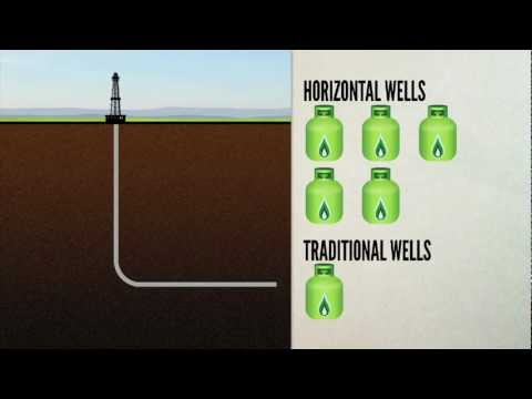 Marcellus shale: What is horizontal drilling?