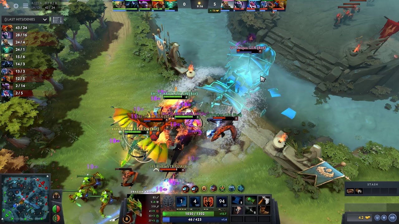 dota 2 ranked matchmaking taking forever top dating site in bahrain