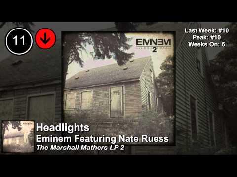 Top 25 - Billboard Rap Songs | Week of April 12, 2014