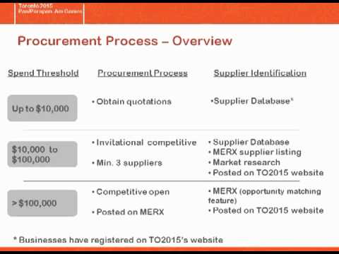 TO2015 Procurement Presentation