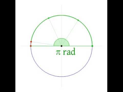 Visual explanation of radians
