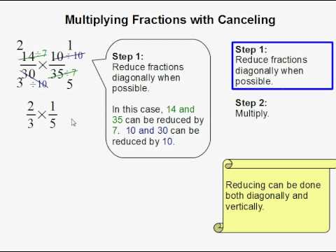 Multiplying fractions with canceling youtube ccuart Gallery