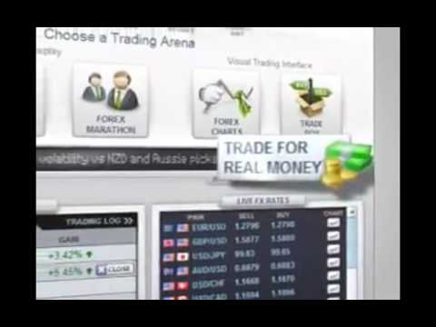 etoro-forex-trading-system-the-most-success
