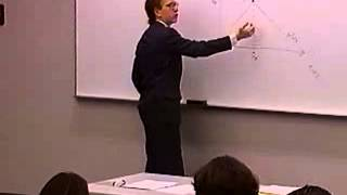Principles of Macroeconomics: Lecture 22 - Aggregate Demand and Supply 3