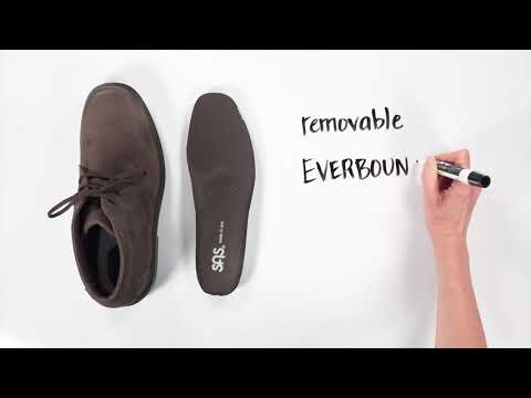 Video for Statesman Chukka Boot this will open in a new window