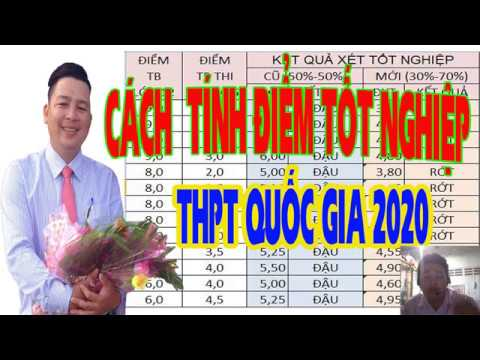 CÁCH TÍNH ĐIỂM TỐT NGHIỆP THPT QUỐC GIA 2020   Hoc Gioi TV