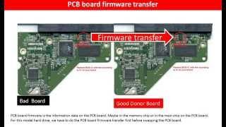 Video Western Digital repair PCB board swap  WD20EARX  008FB0  008FB0 00PASB0 00PASB0 00ZUDB0  32PASB0 22P download MP3, 3GP, MP4, WEBM, AVI, FLV November 2017