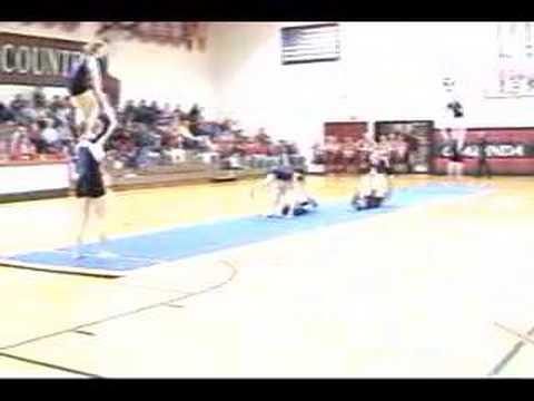 The Fantastic Flyers at Clarinda High School 1/26/2008