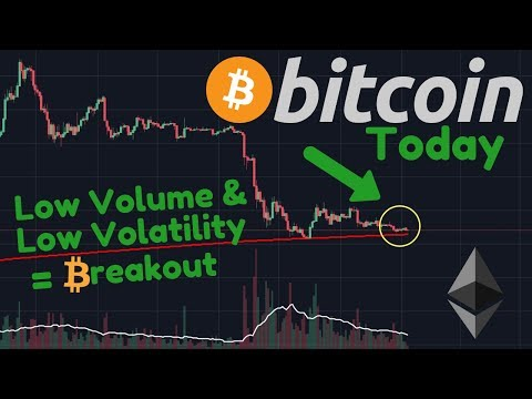 Bitcoin Volume & Volatility LOW!! | Ethereum Technical Analysis & A Buy Signal?