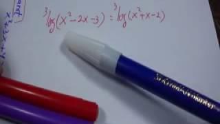 Konsep dan Rumus Cepat Matematika SMA Logaritma - pertidaksamaan kuadrat