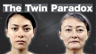 The Twin Paradox: Visualised in Special Relativity