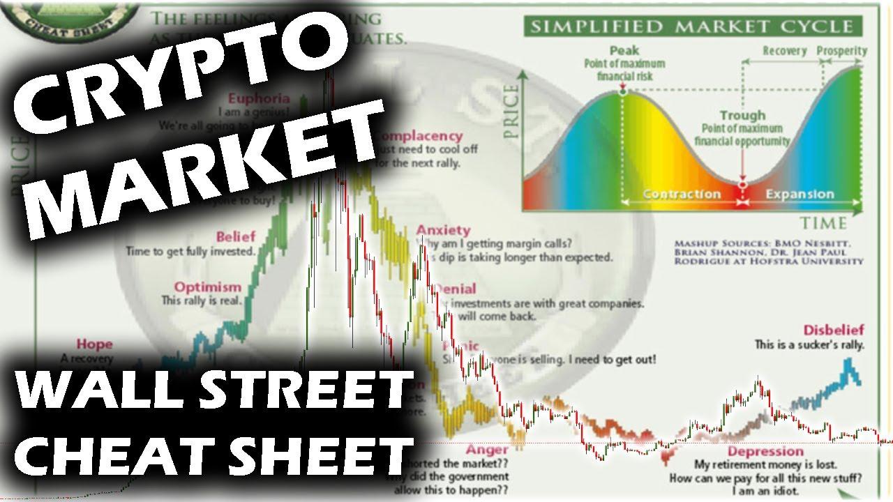 bitcoin wall street market