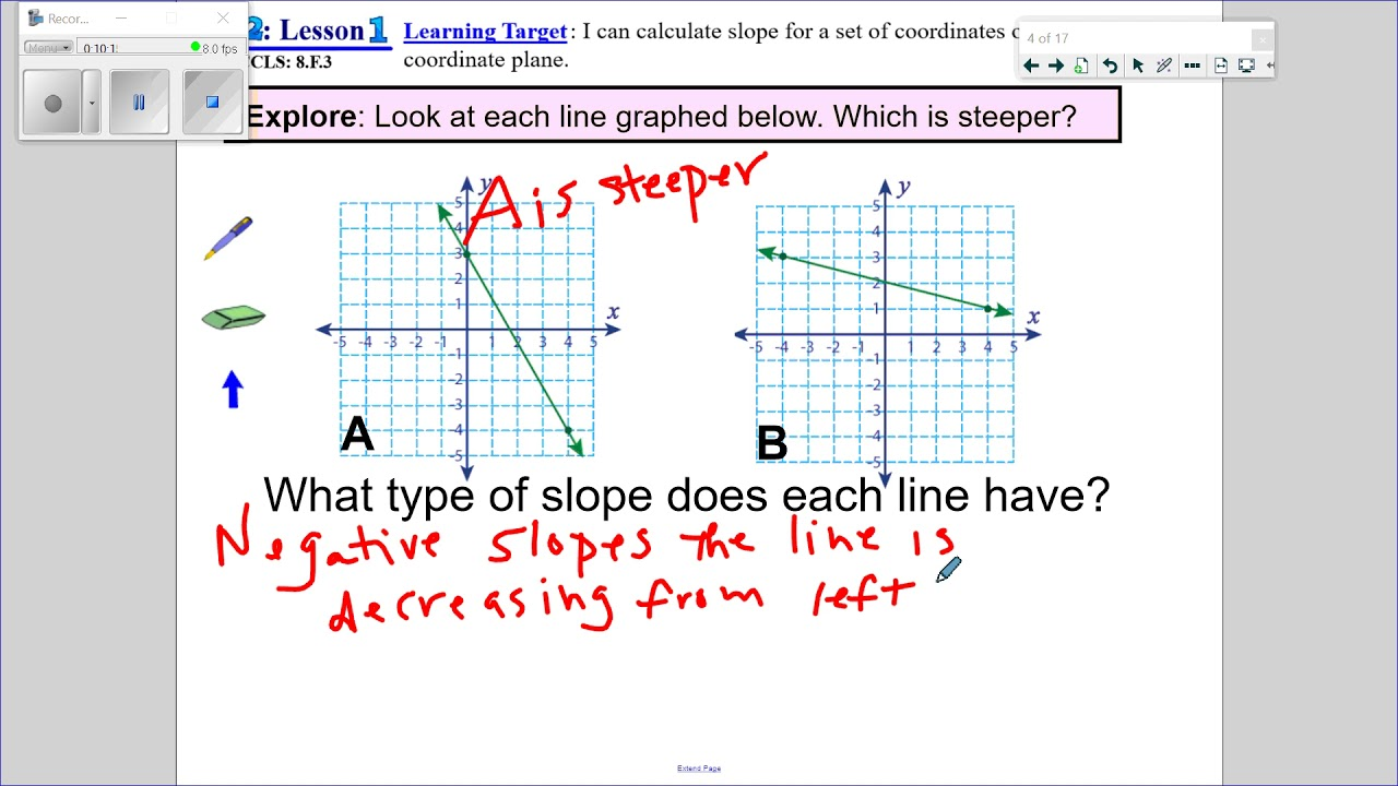 medium resolution of Unit 2 Lesson1a (8th GRADE) - Introduction to Slope of a Line - YouTube