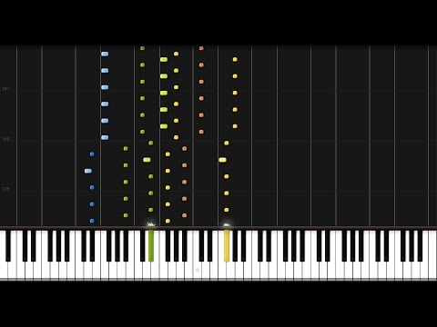 Beethoven: Piano Sonata No. 4 in Eb major - Complete [Piano Tutorial] (Synthesia)