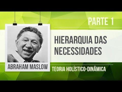 Maslow 1 Hierarquia Das Necessidades Teoria Holístico Dinâmica
