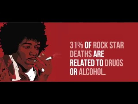 AMAZING FACTS ABOUT DRUG ABUSE