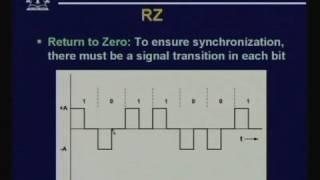 Lecture -7 Transmission of Digital Signal - I