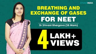 NV Sir Video Lectures