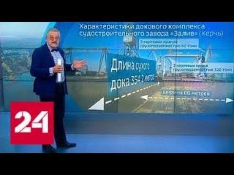 Российские авианосцы могут строиться в Крыму - Россия 24