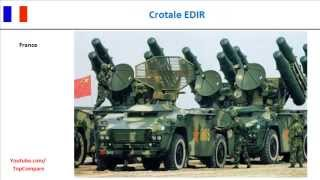 9M330 Missiles (TOR) and Crotale EDIR , defence missiles full specs