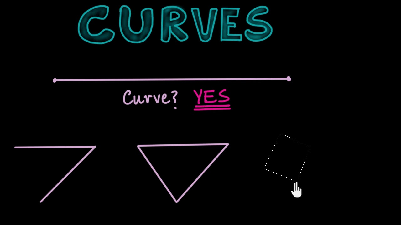 Intro To Curves Hindi Video Khan Academy