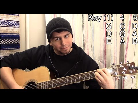 10 songs, 3 chords, 1 progression GCD  12 bar
