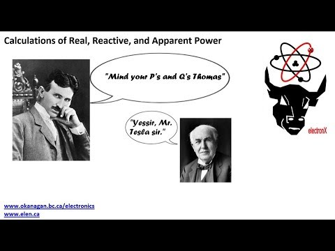Calculations of Real,Reactive and Apparent Power