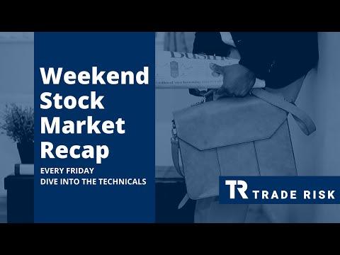 Stock Market Price Action Recap 6-26-20 SPY IWM QQQ TLT VIX JNK XLU IBB XLK