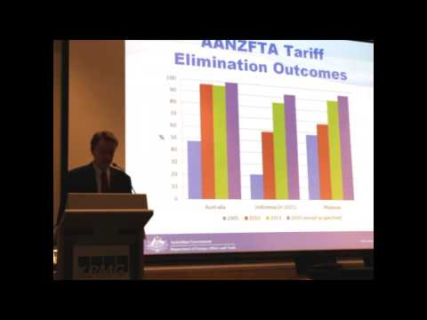 Australia's FTAs with South-east Asia - Benefiting Australian Business