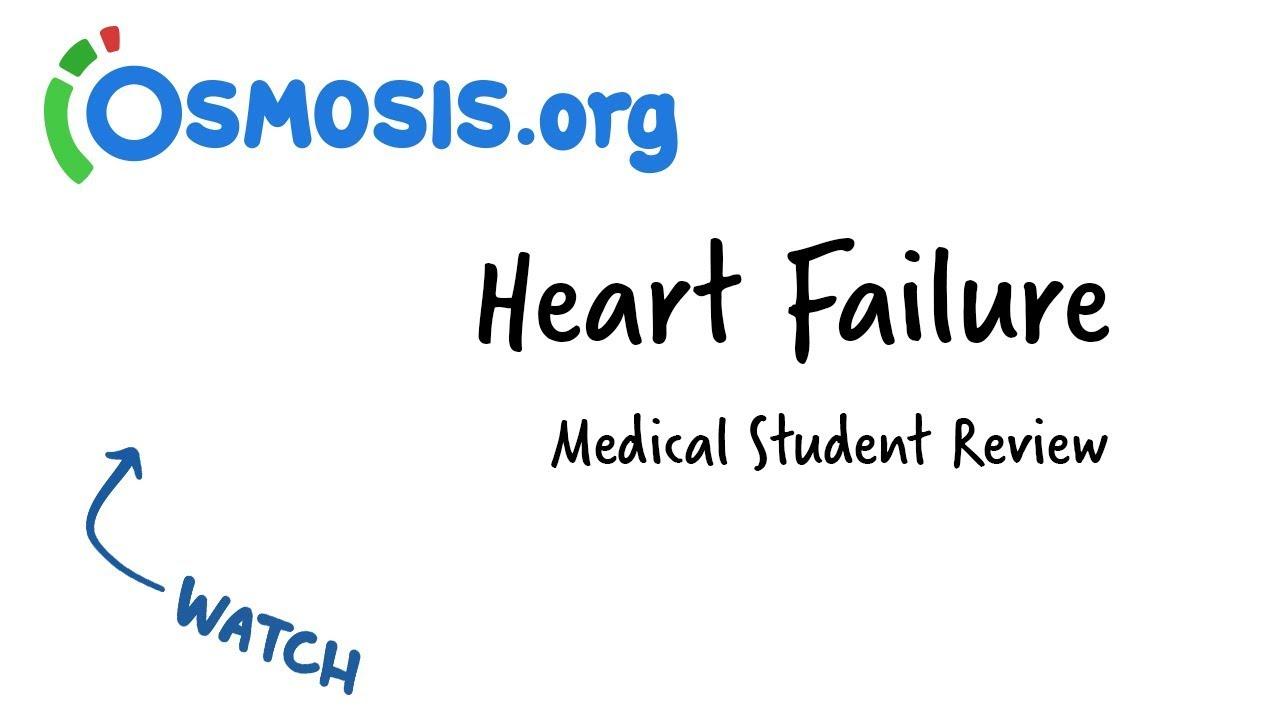 Heart Failure | Clinical Presentation