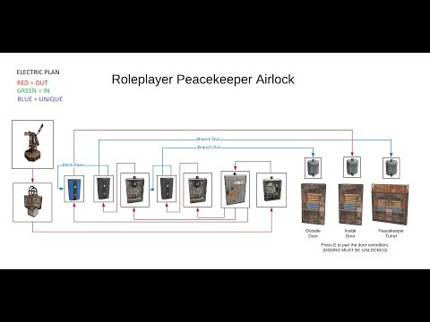 Rust Electricity - Roleplaying Auto-turret Peacekeeper Airlock. thumbnail
