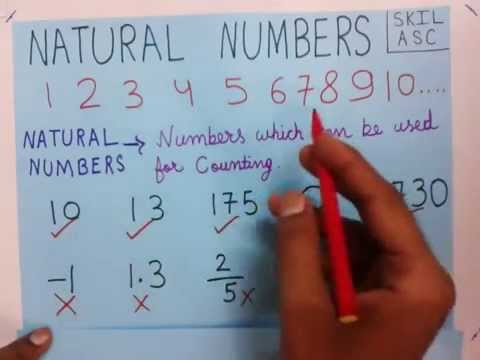 Natural numbers | what are natural numbers ( learn with examples)