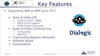 Dialogic XMS Developer, Media Server