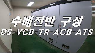 단위변전실(3,300V) 수배전반 구성, DS(단로기)…