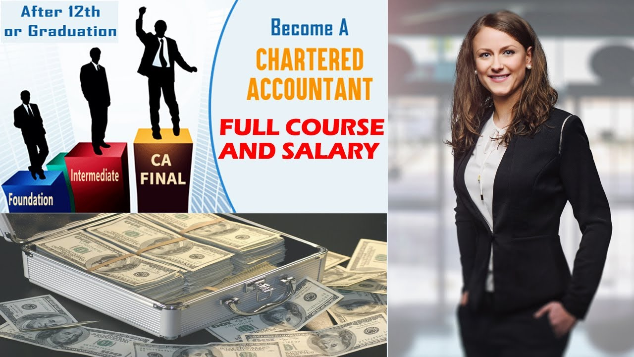 HOW TO BECOME CA | Charted accountant complete details ...