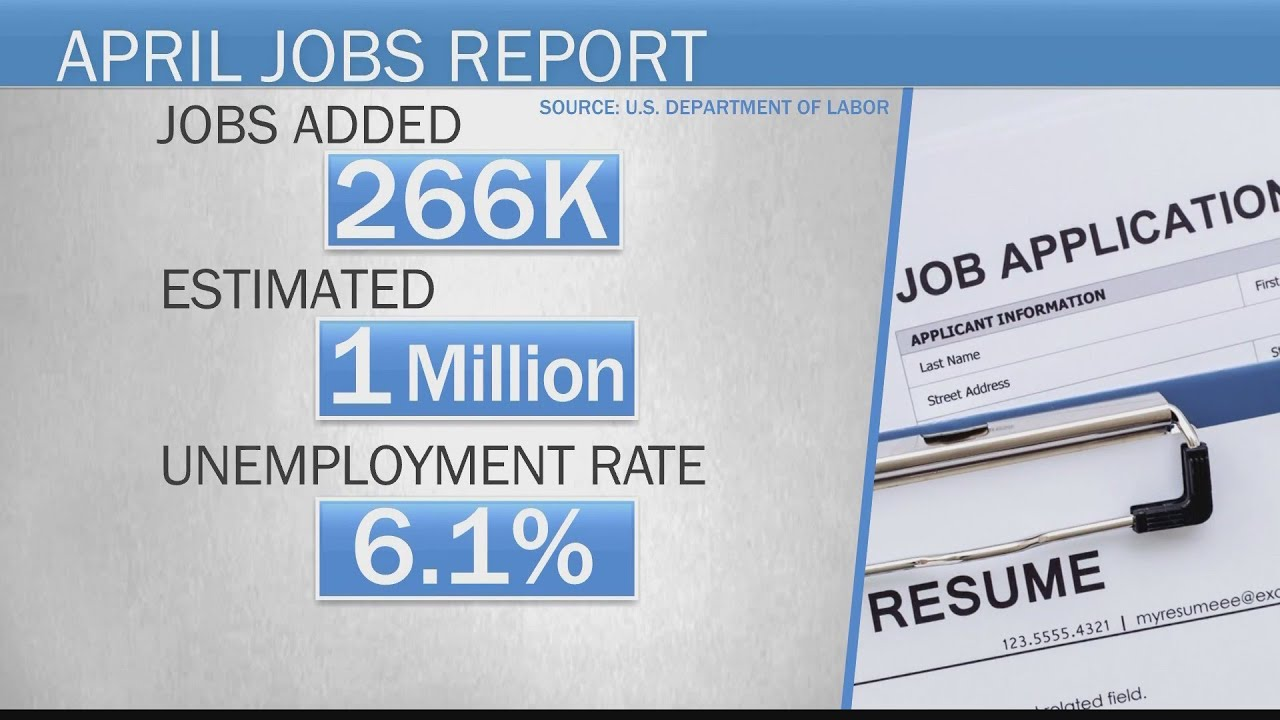 US April job growth far below expectations as hiring slows